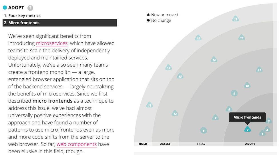 A screenshot of micro frontends on the ThoughtWorks tech radar